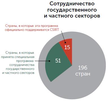 1211-cipatw-ru-3-2